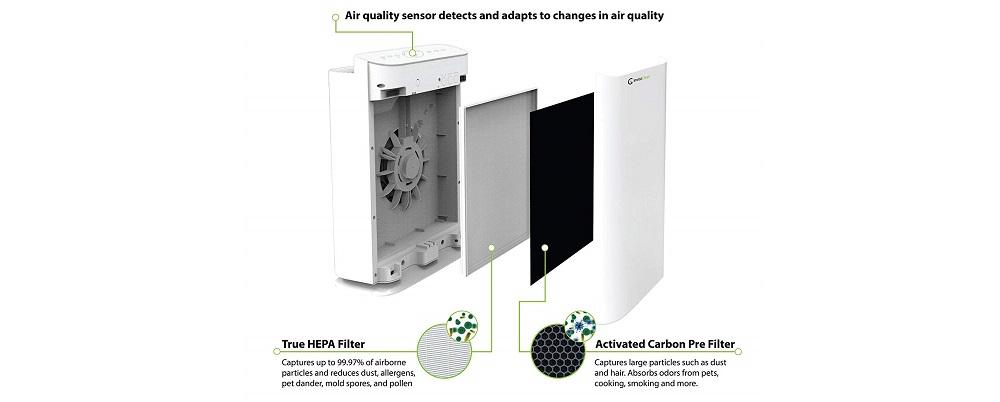 InvisiClean Sensa Air Purifier